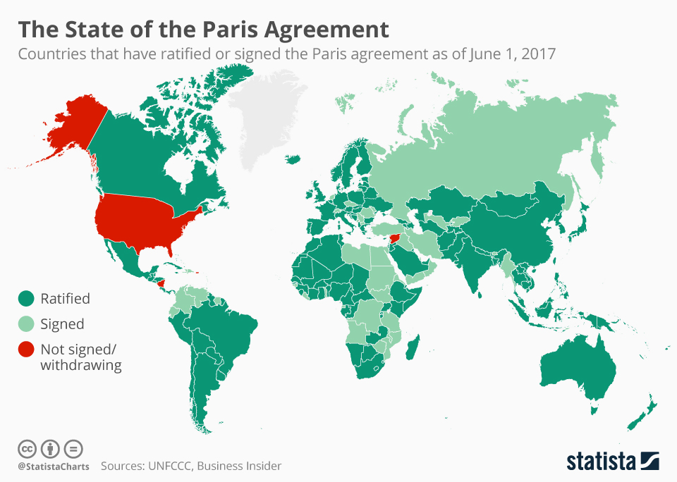 How Is Paris Agreement Changing The Environment In Good Absolute