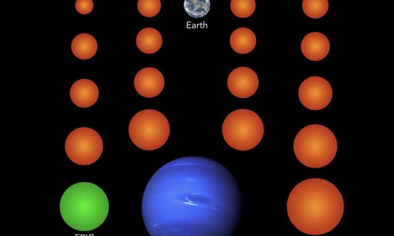 Scientists found 18 Earth-sized Exoplanets in Space