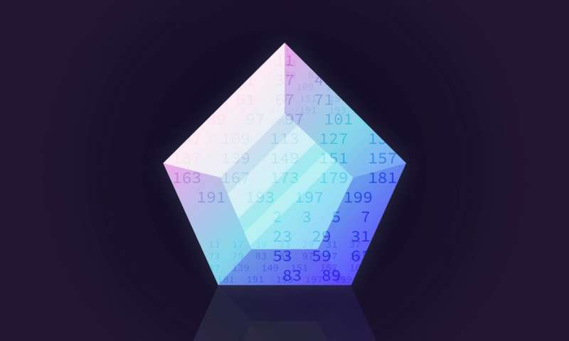 Primes Behave like Crystals