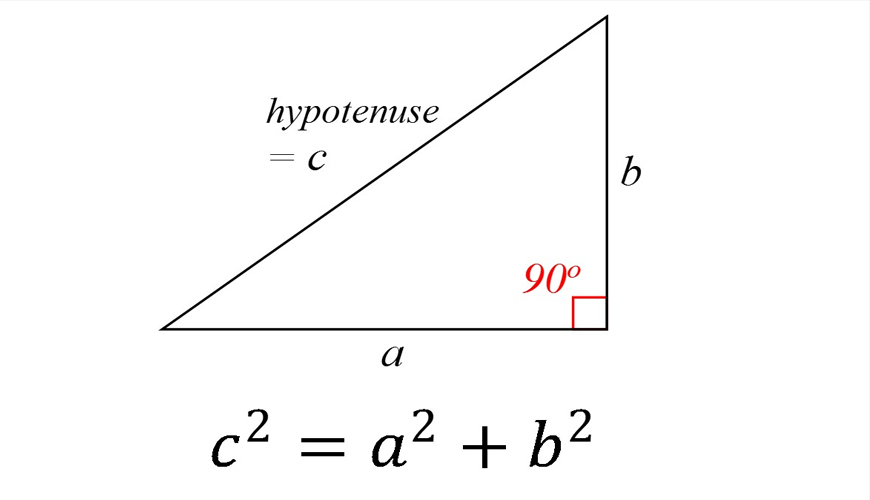 Pythagorean Theorem - Innovations