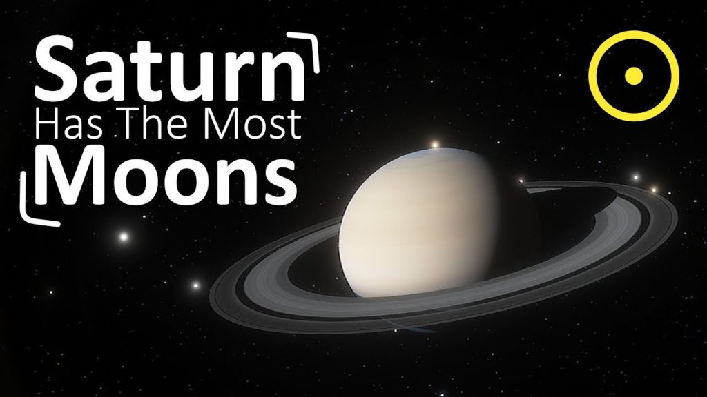 New King of Moons - Space Discoveries of 2019